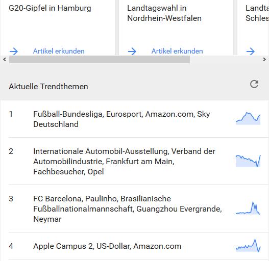 Google Trends für Deutschland