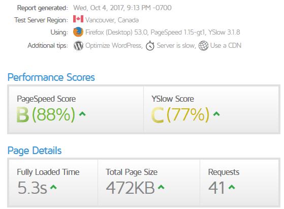 Performancetest von Websites