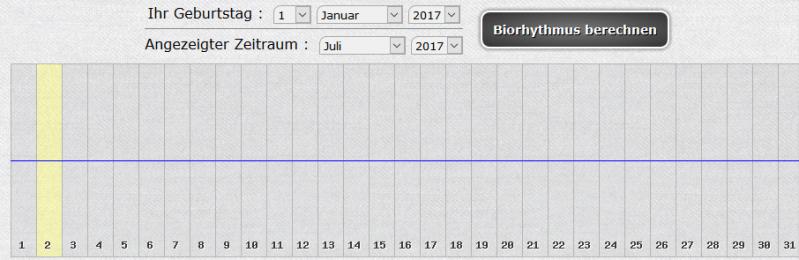 Biorhythmus berechnen