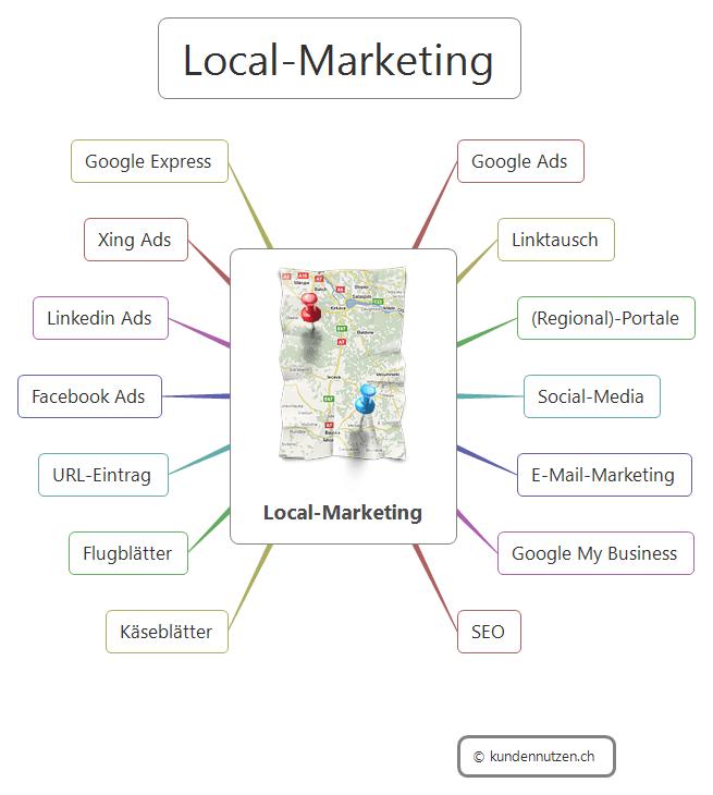 Localmarketing