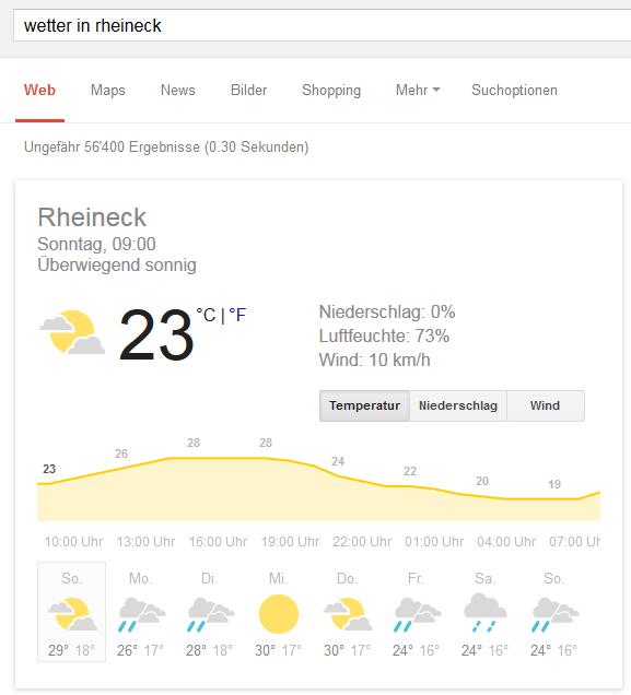 Wetter in Rheineck